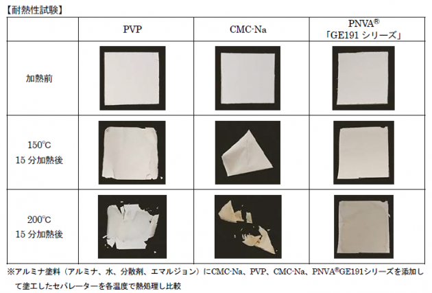 :「PNVA GE191 シリーズ」耐熱試験