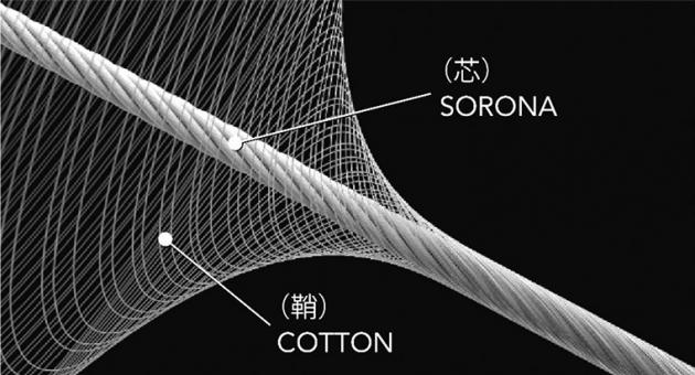 「パルパー Made with Sorona Polymer」のイメージ画像
