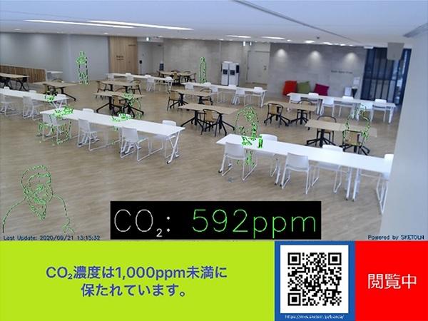 施設に設置される環境センサーとライブカメラを用いた三密見える化ソリューションの画面イメージ