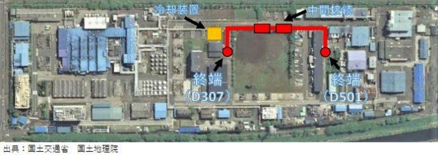 BASFジャパン(株) 戸塚工場における超電導ケーブル敷設ルート
