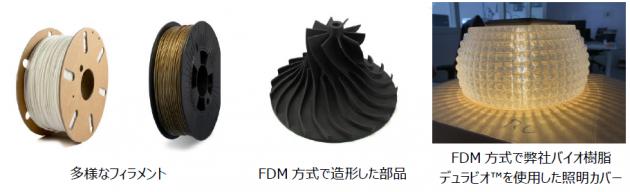 3Dプリンター用フィラメント