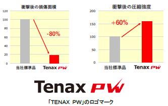 スポーツ向けブランド「Tenax PW」