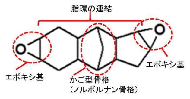 『エポカリック DE-102』の分子構造
