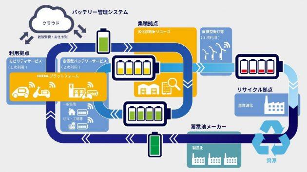 両社が目指す「BaaSプラットフォーム」構想のイメージ