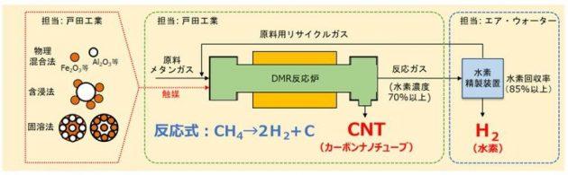 製造システムの概略図