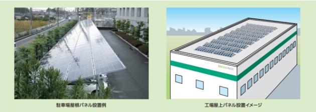 太陽光発電システムを導入