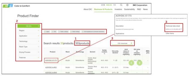 コーティング⽤樹脂製品検索システム(イメージ)